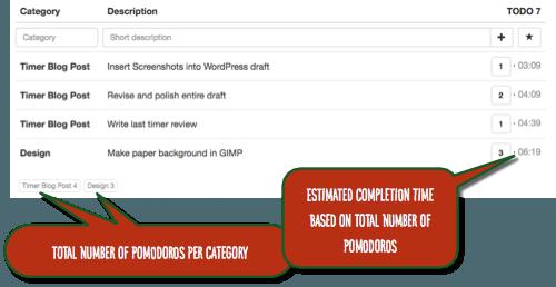 pomodoro-tracker-scheduling